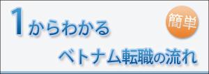 tenbana
